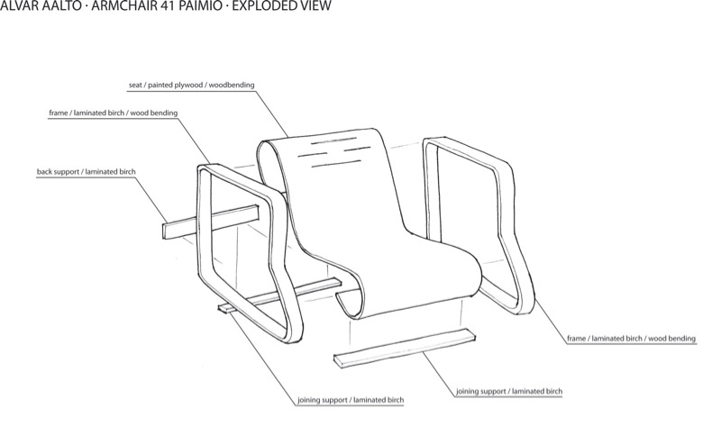 EXPLODED VIEW ARMCHAIR.jpg