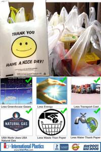 Paper vs Plastic Bags