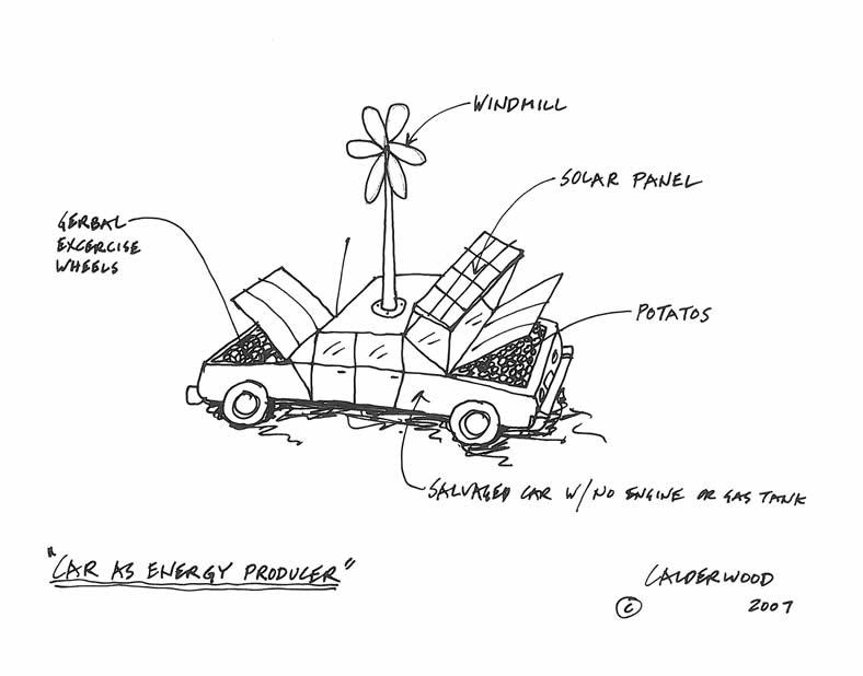 Car As Energy Producer