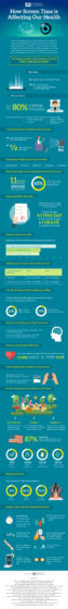 Effects of Technology on Kids- Infographic