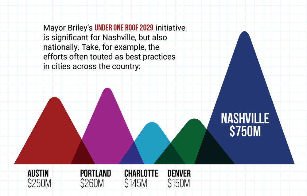 UOR-2029-Infographics2 (1).png