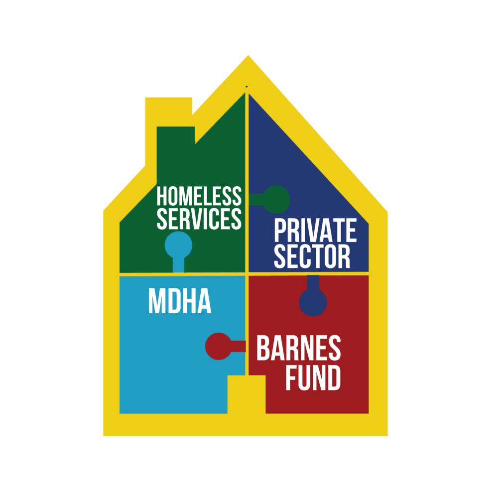 Mayor Briley's initiative will create a 10-year collaborative investment plan for increased affordable housing into 2029. -