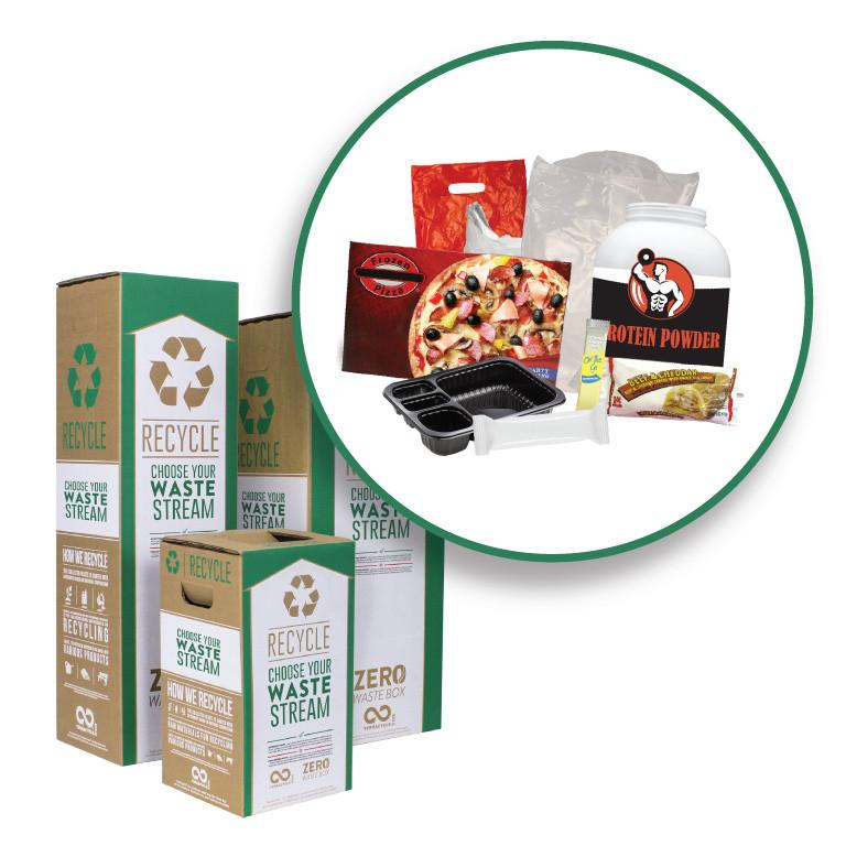 Plastic Packaging Zero Waste Box - This is the one that I have to be able to recycle plastic packaging. Whether or not you buy plastic, sometimes it just appears and this is a great option since local recycling facilities usually won't accept polyethylene.