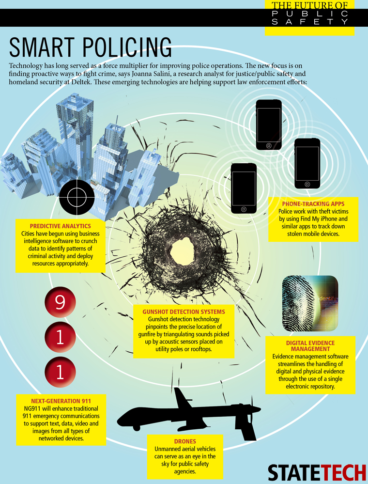 public-safety-infographic-web