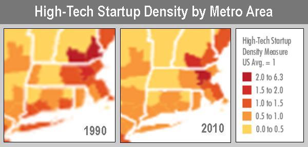 start up density