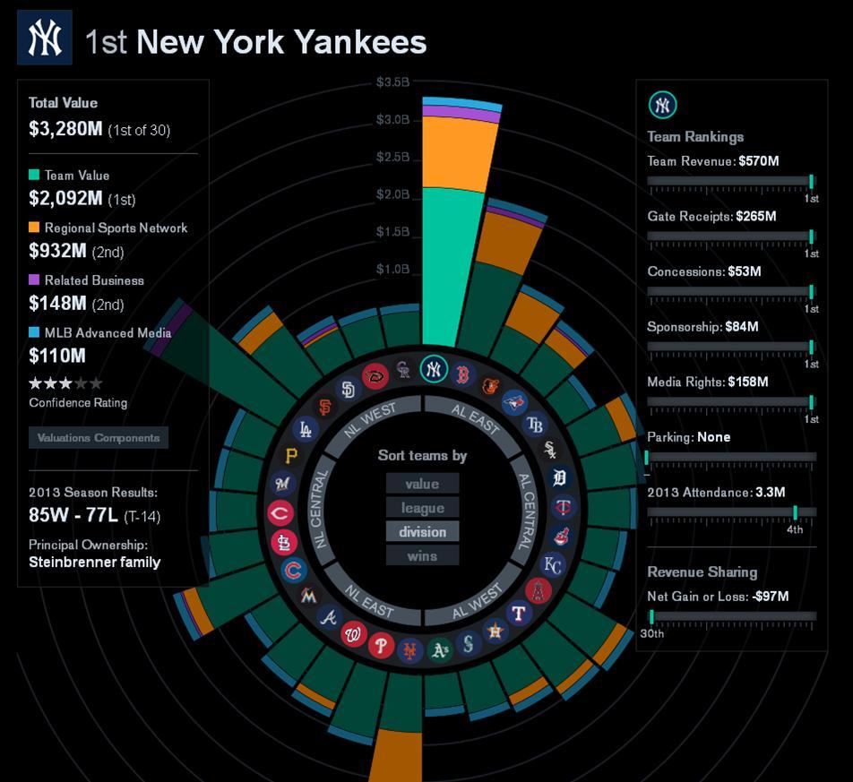 MLB web