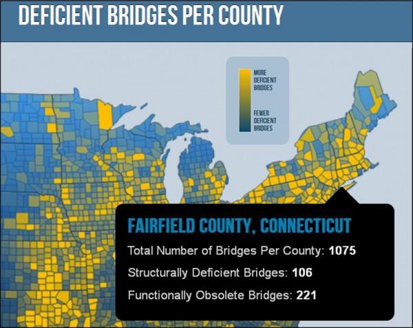 fairfield bridges