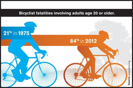 2014_bike_adults