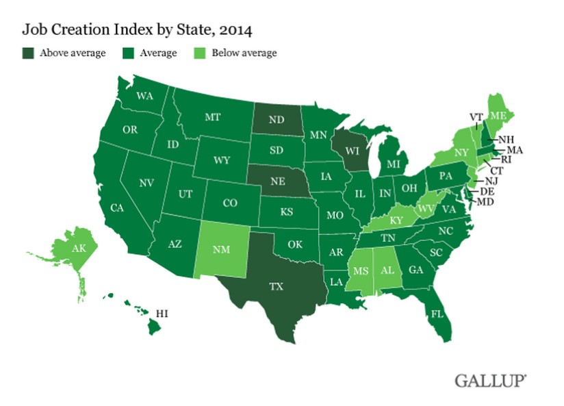 Gallup by state