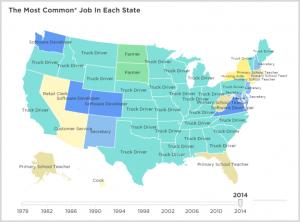 common job map