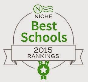 niche rankings banner 290px