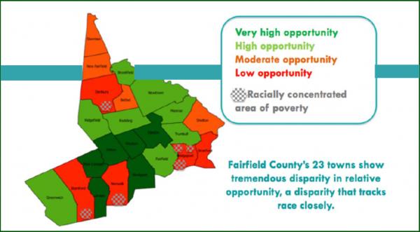 fairfield county towns