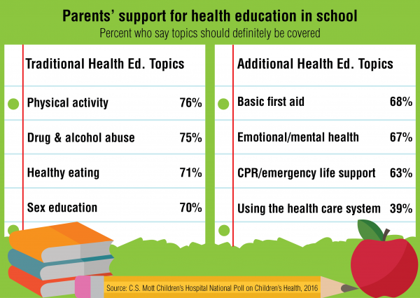 umh_c_mottpoll_healthed_supportvisual1x