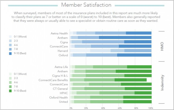 member-satisfaction
