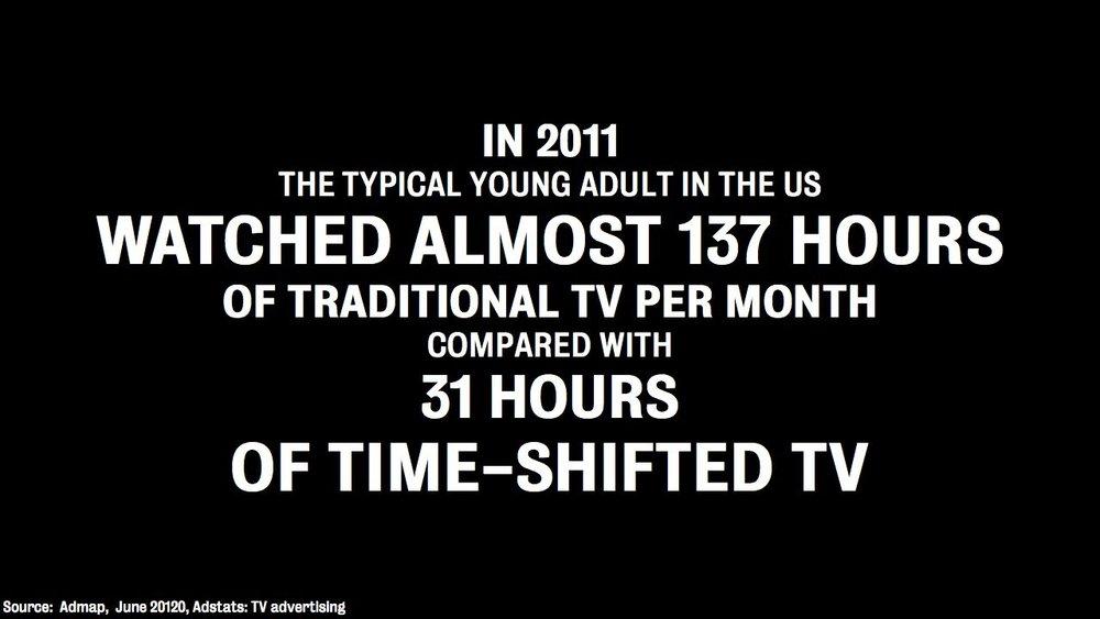 TV is Dead.009