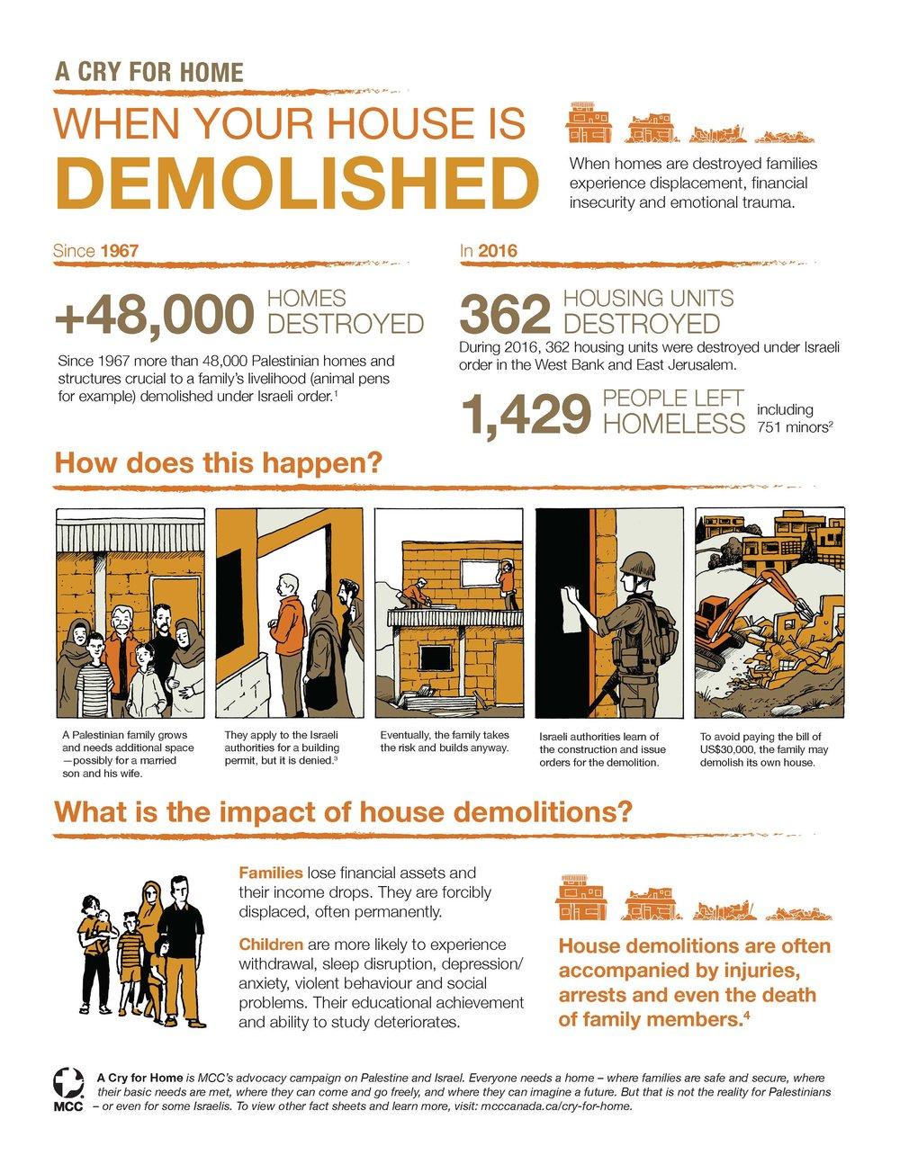 2017-09-07_acfh-factsheet-demolitions1_Page_1.jpg