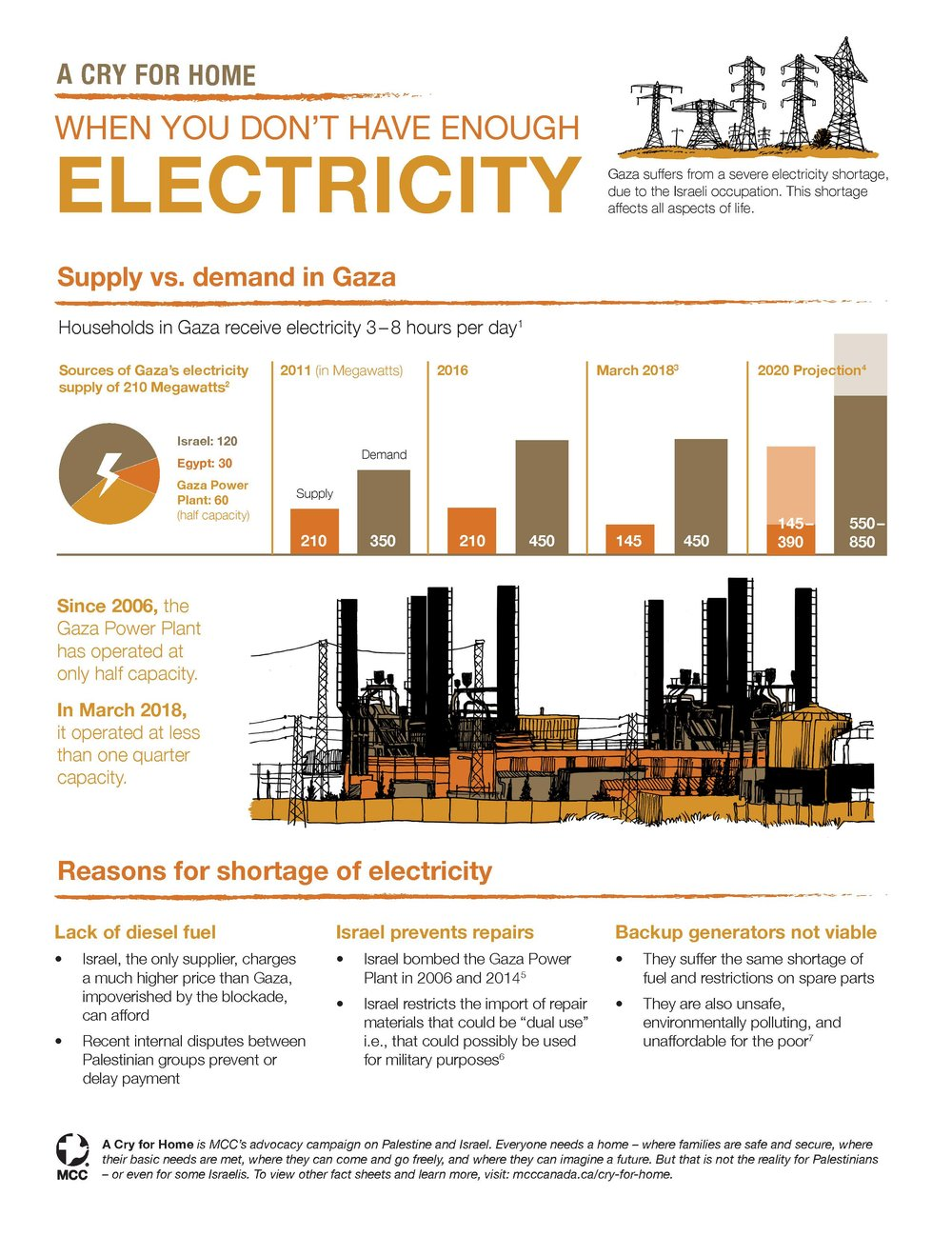 2017-09-12_acfh-fact_sheet-electricity_Page_1.jpg