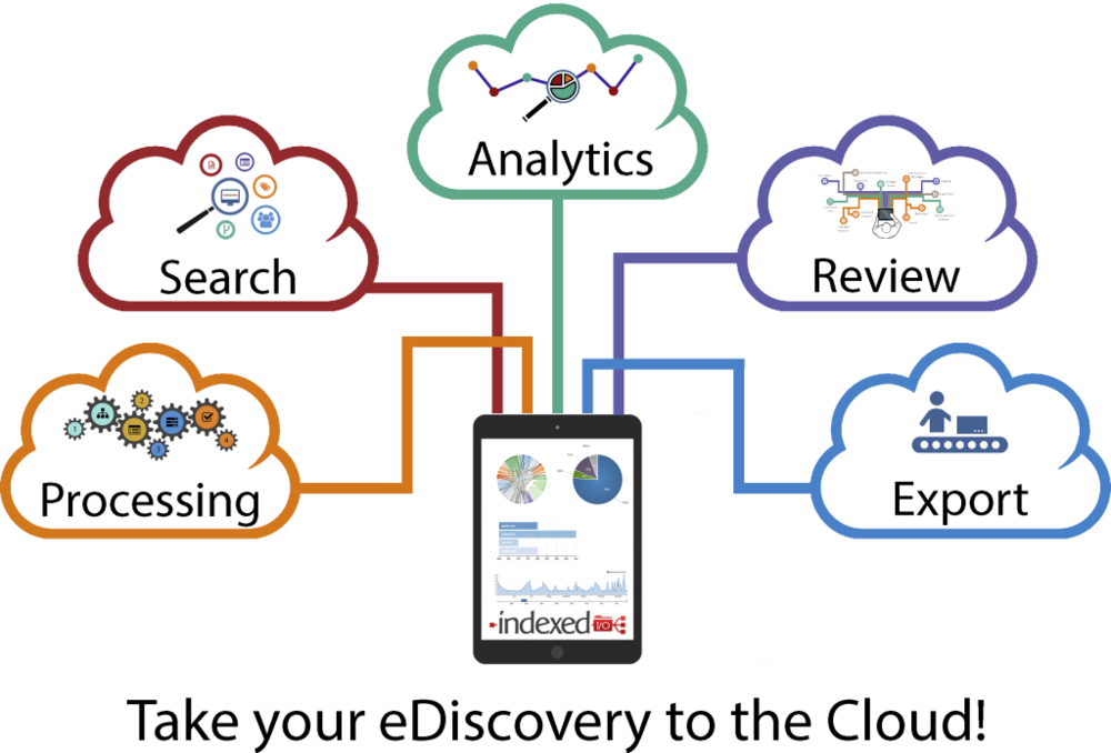 Cloud-eDiscovery-1024x694.png