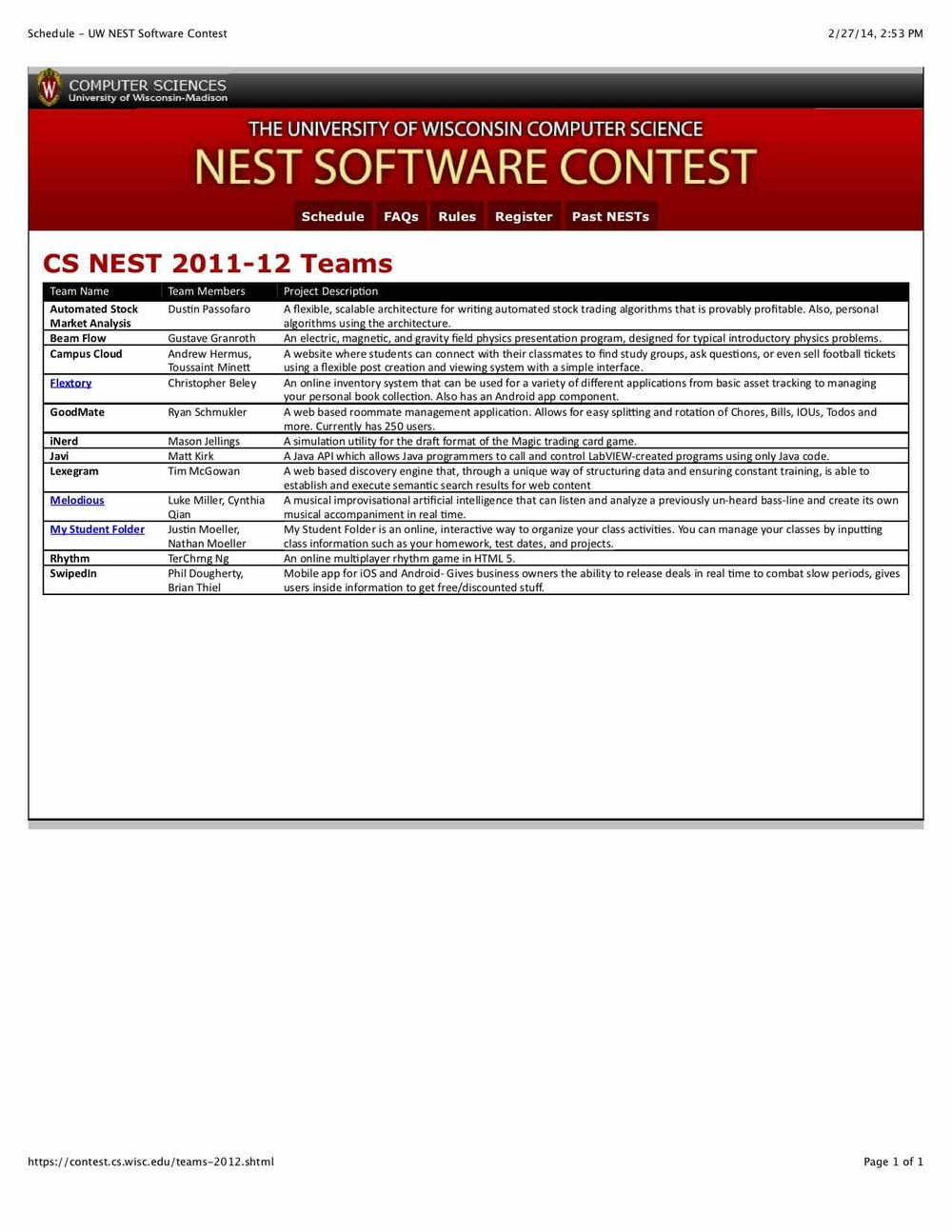 NEST_2011-12-Contestants.jpg