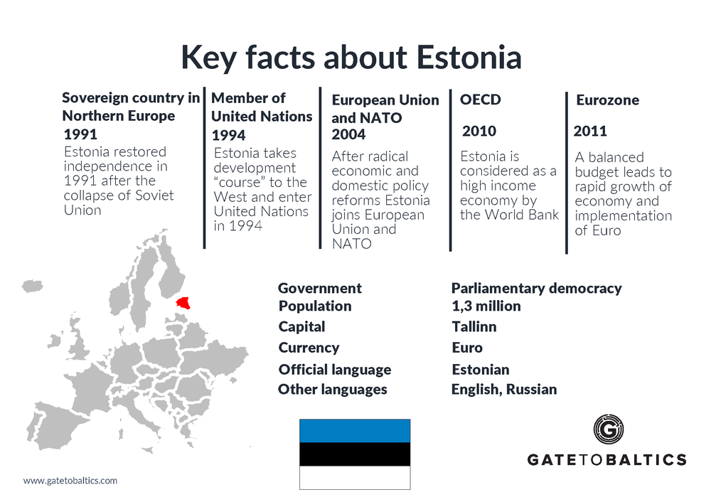 Estonia - Gate to Baltics 2019 2.png
