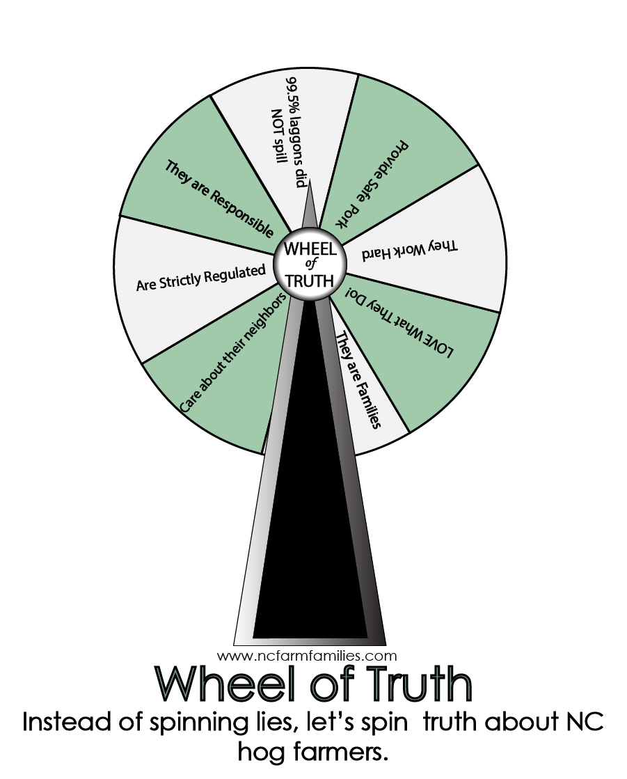 wheel-of-truth