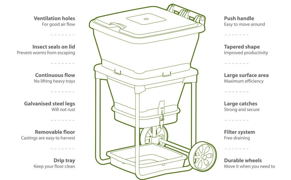 hungry-bin-diagram.jpg