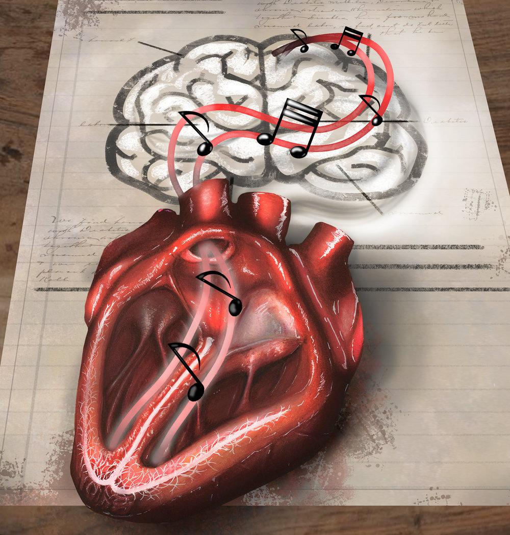 Heart music Editorial.jpg