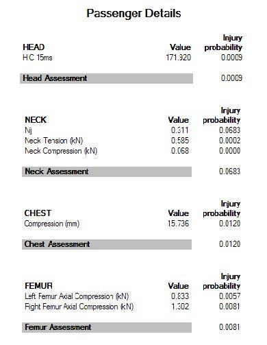 USNCAP 5th Passenger – Details.jpg