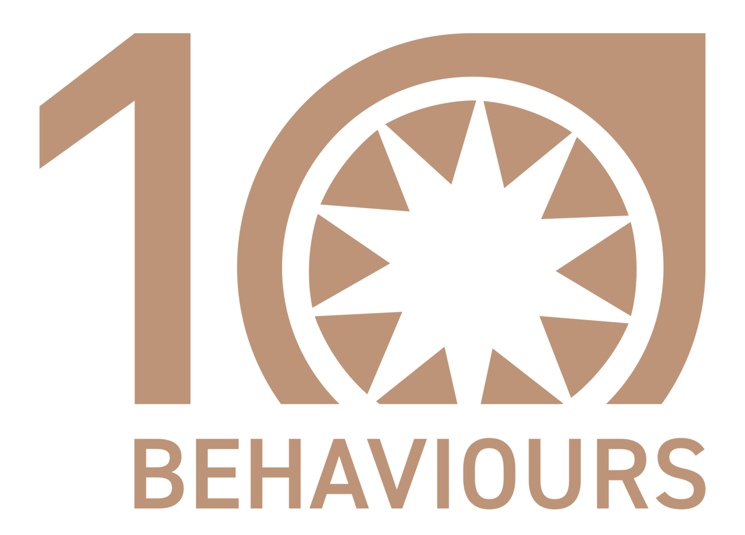 THE 10 BEHAVIOURS