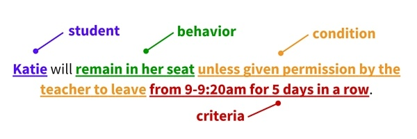 katie_will_remain_in_her_seat_unless_given_permission_by_the_teacher_to_leave_from_9-9-20am_for_5_days_in_a_row