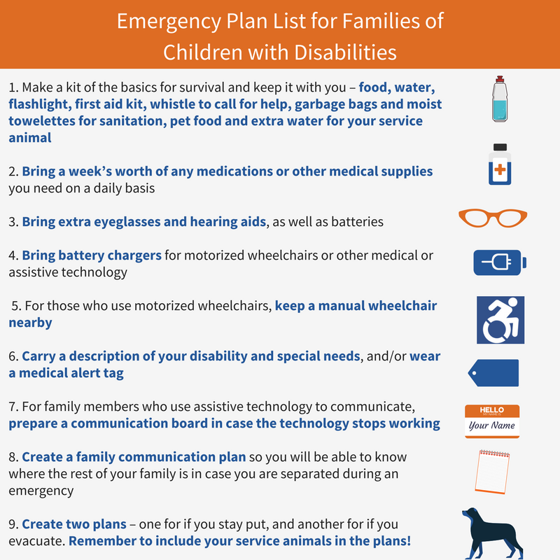 Exceptional Lives Emergency Plan List