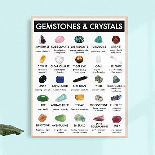 gemstones and crystals poster.jpg