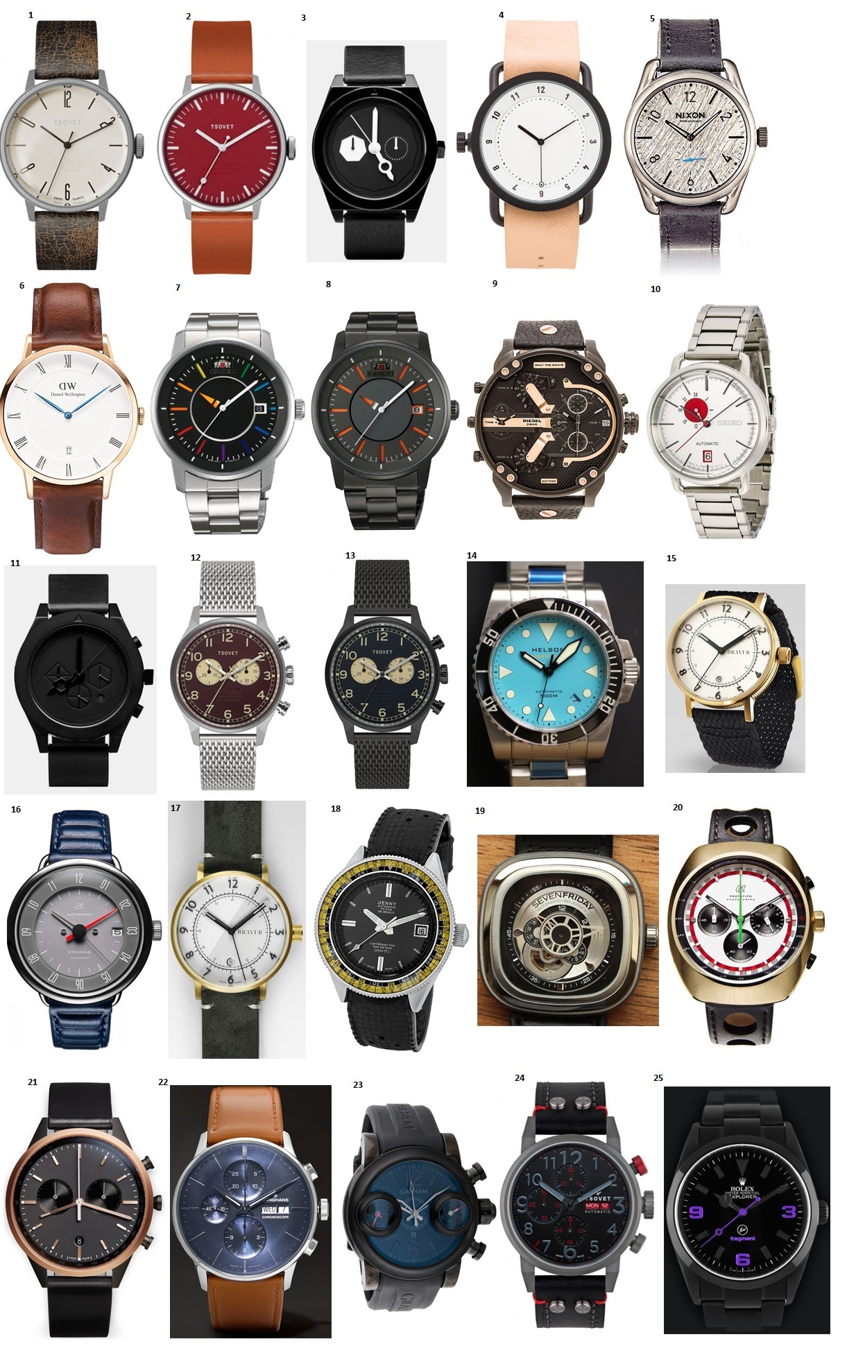 Men's Image Consultant: How to Choose a Watch