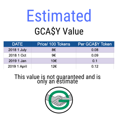 Estimated (1).png