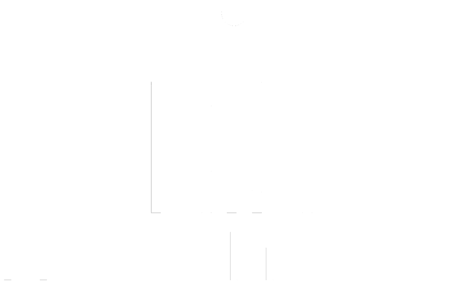 Makki Educational Academy
