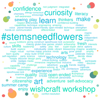 summer camp word cloud wishcraft workshop