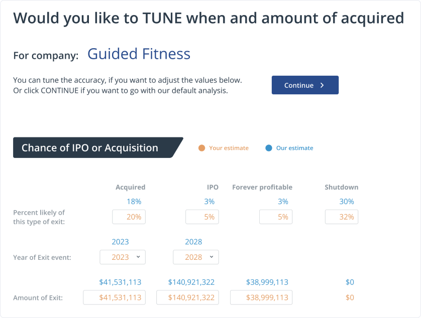 GrowthAdvisor calculates whether a company will acquired or will get to IPO in near Future
