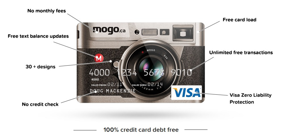 The Best Holiday Gifts for Men - mogo card