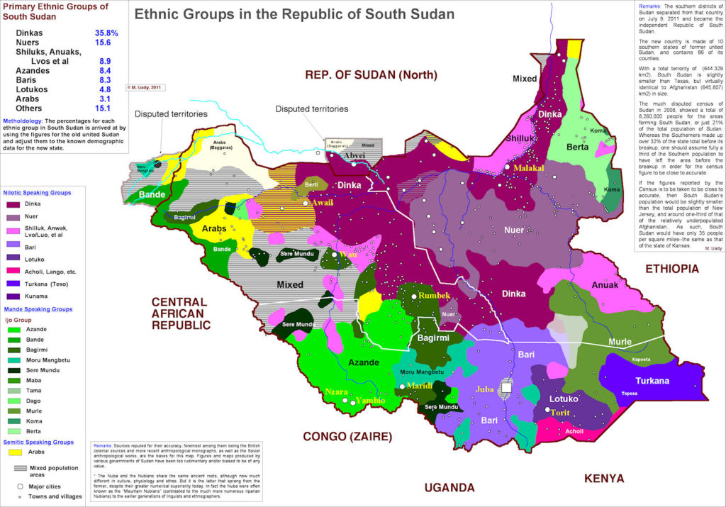 Ethnic Groups in South Sudan