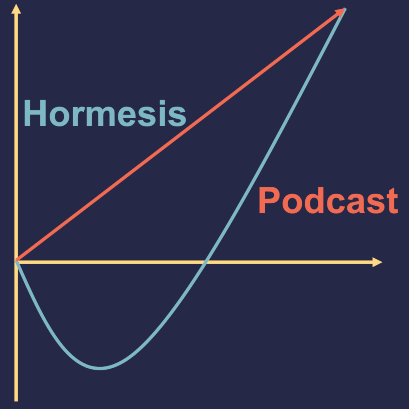 Hormesis Podcast #1 - End of the medical physics residency