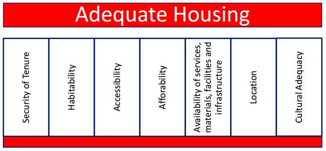 un housing