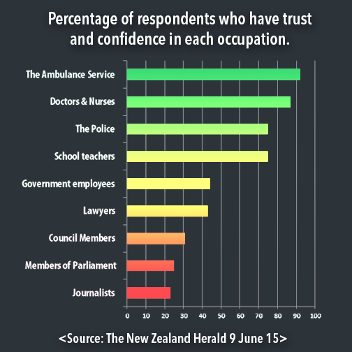 ejp-trust-and-confidence