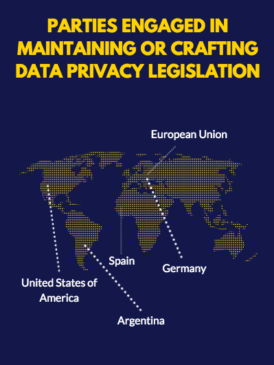 Parties engaged in maintaining or crafting data privacy legislation