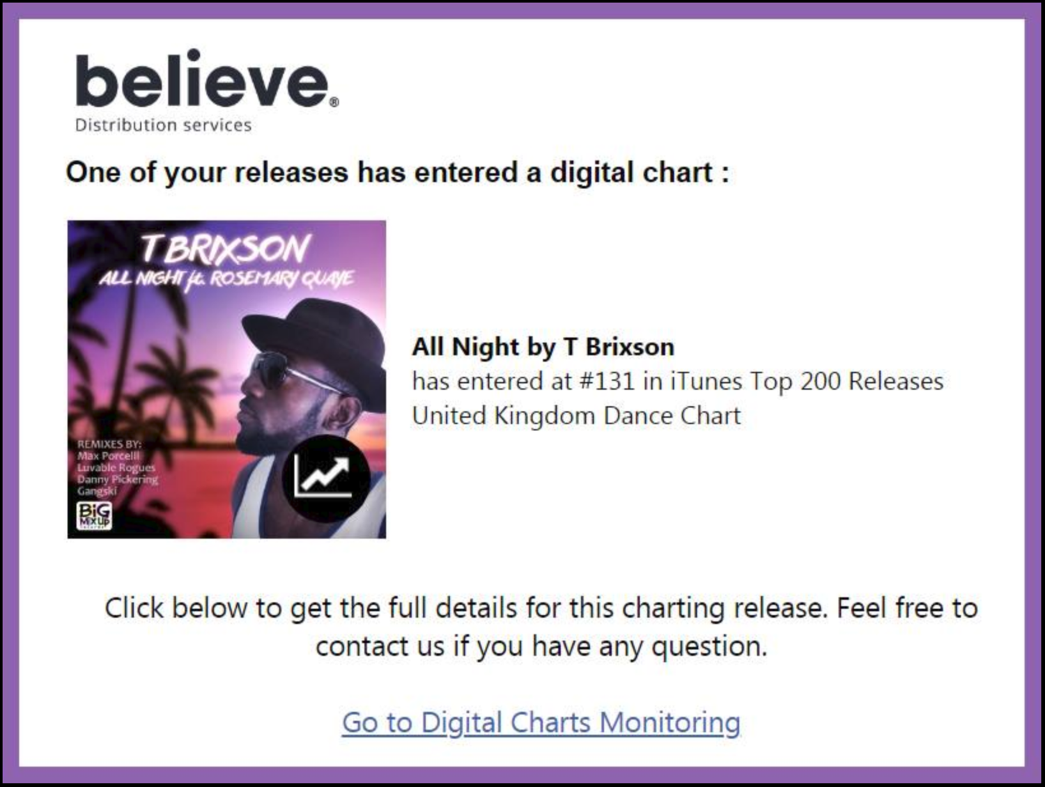 All Night HITS #131 in iTunes Top 200 Releases UK Dance Chart!! — T
