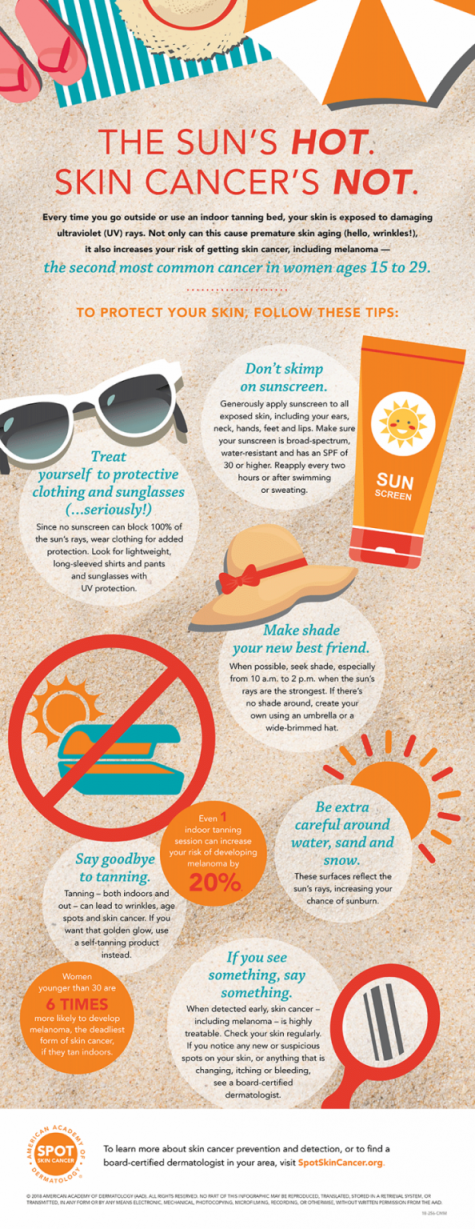 Does One Sunburn Matter Skin Cancer 101 New River Dermatology