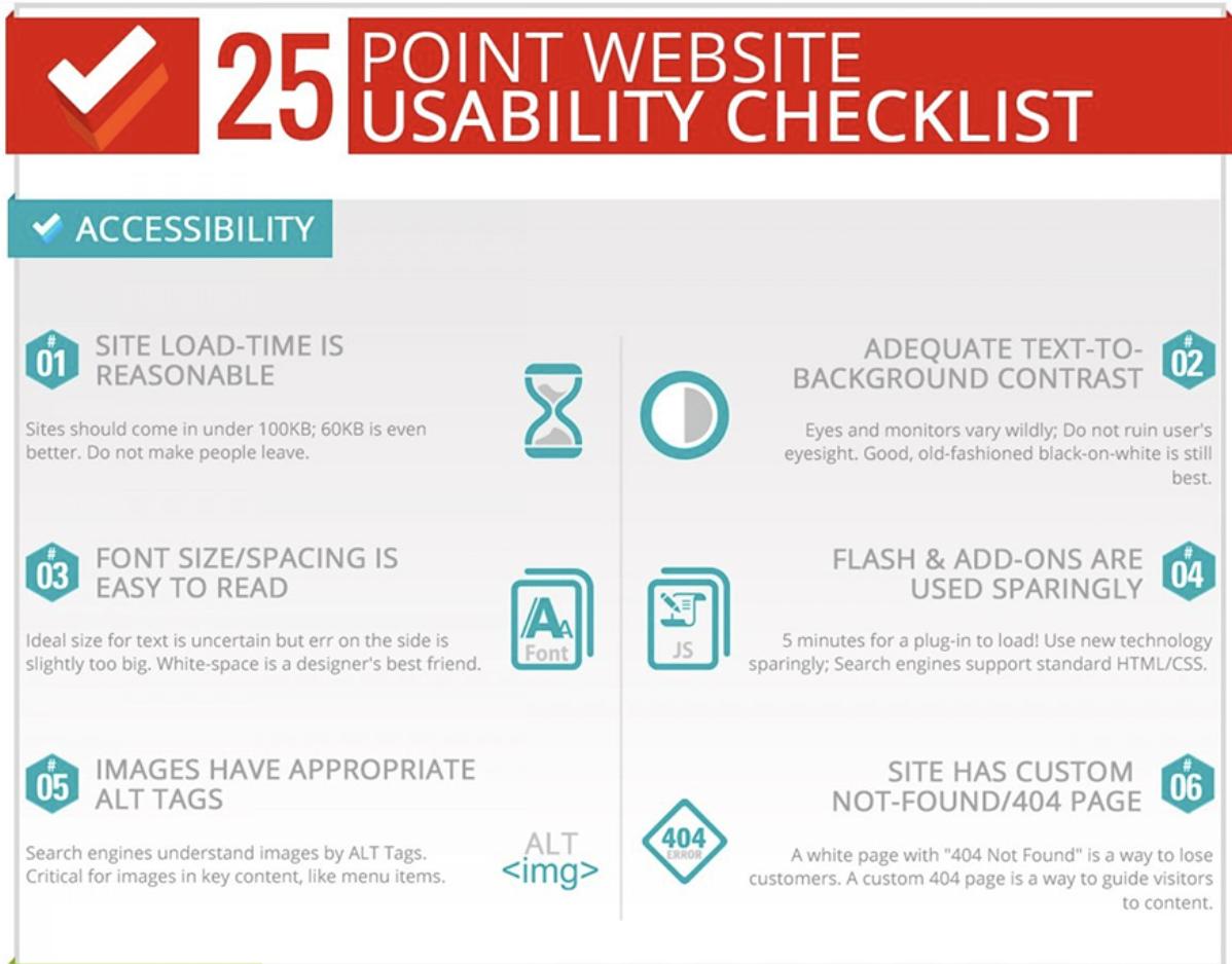 Usability-friendly website