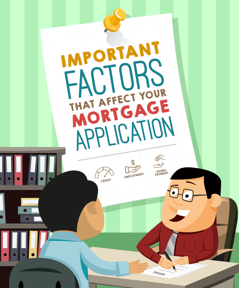 Important Factors That Affect Your Mortgage Application