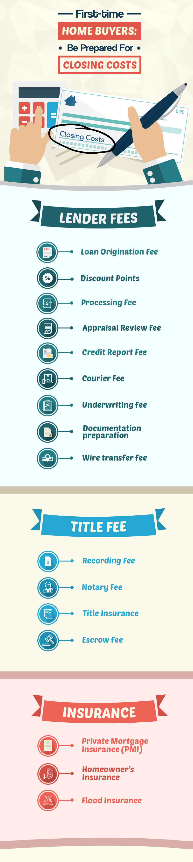 A Complete Guide To Closing Costs