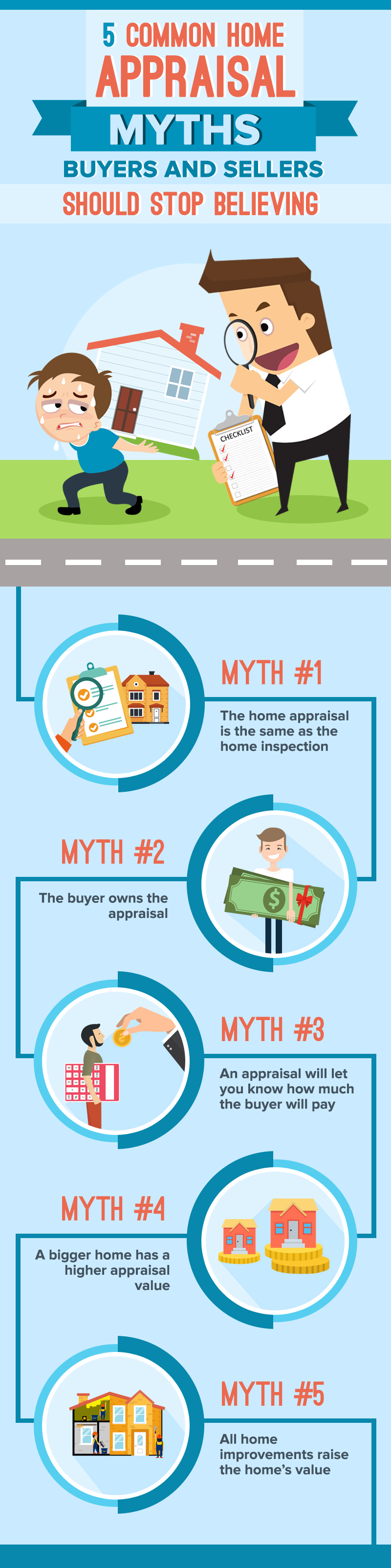 Home Appraisals 101: Common Myths Buyers and Sellers Should Stop Believing