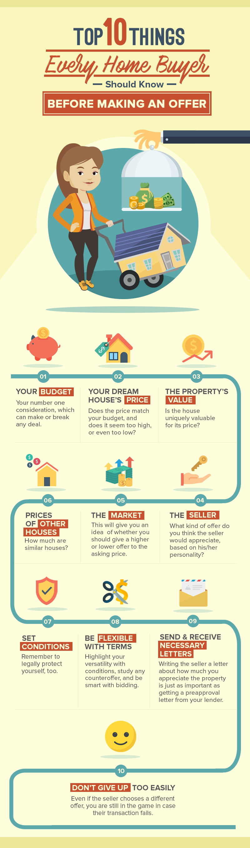 Top 10 Things Every Home Buyer Should Know Before Making An Offer